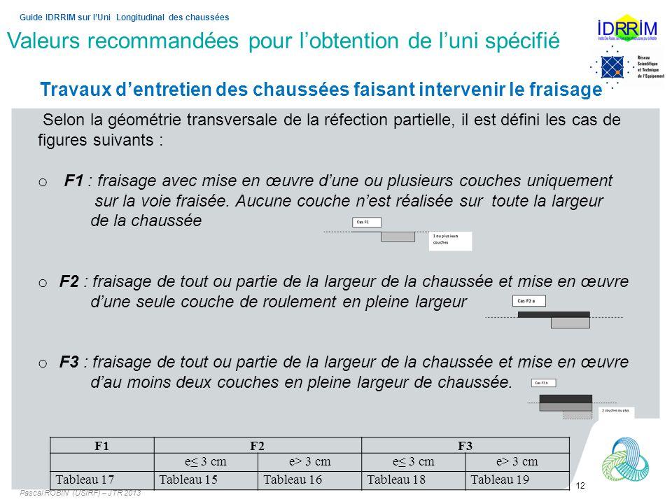 Pascal ROBIN (USIRF) – JTR 2013 12 Guide IDRRIM sur lUni Longitudinal des chaussées Selon la géométrie transversale de la réfection partielle, il est