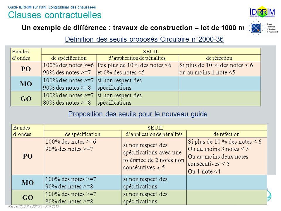 Pascal ROBIN (USIRF) – JTR 2013 14 Guide IDRRIM sur lUni Longitudinal des chaussées Bandes dondes SEUIL de spécification dapplication de pénalitésde r