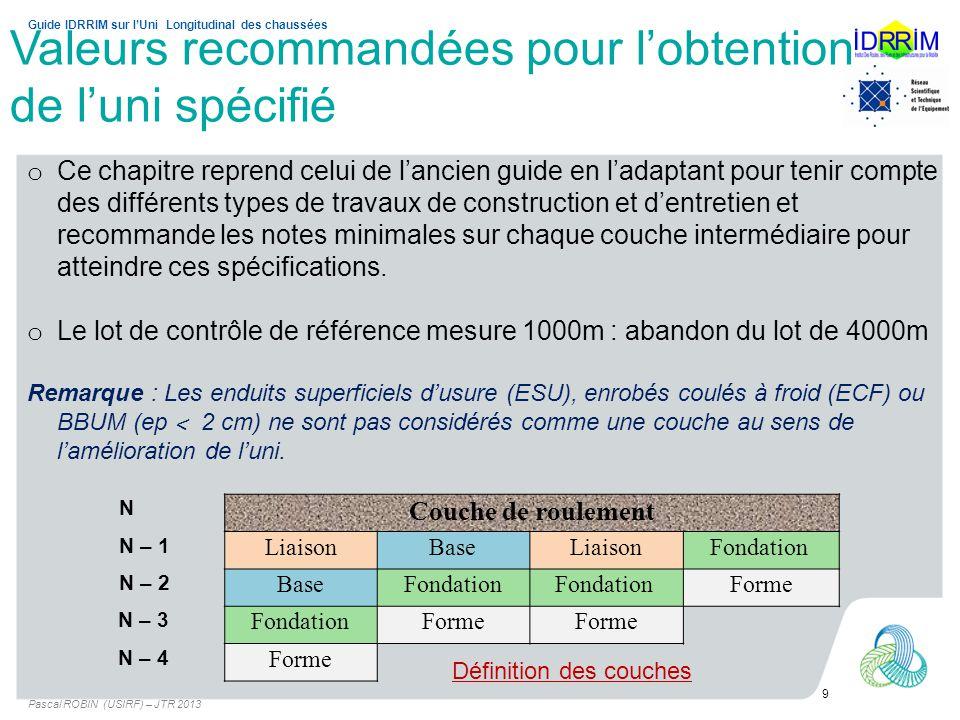 Valeurs recommandées pour lobtention de luni spécifié Pascal ROBIN (USIRF) – JTR 2013 9 Guide IDRRIM sur lUni Longitudinal des chaussées o Ce chapitre