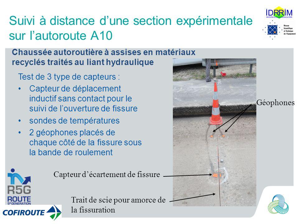 Suivi à distance dune section expérimentale sur lautoroute A10 Test de 3 type de capteurs : Capteur de déplacement inductif sans contact pour le suivi