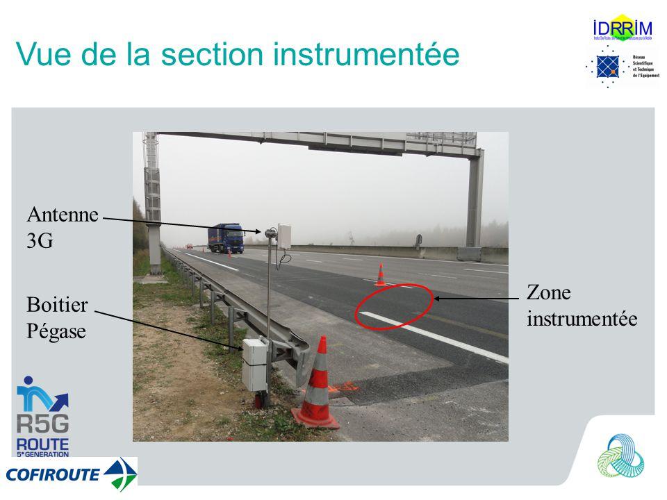 Boitier Pégase Antenne 3G Zone instrumentée Vue de la section instrumentée