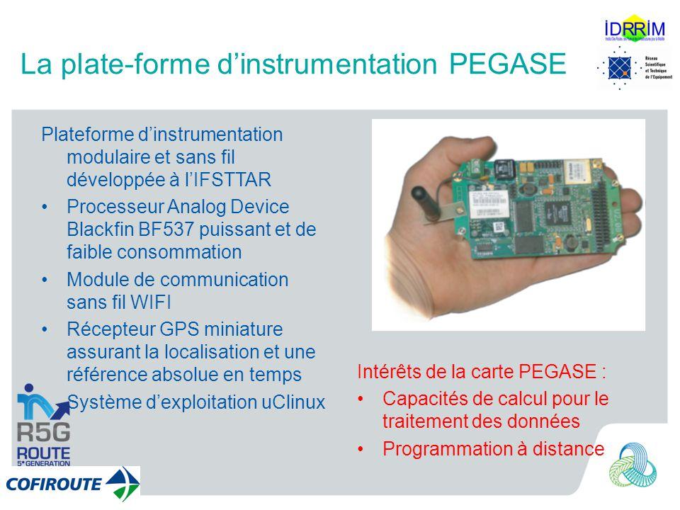 La plate-forme dinstrumentation PEGASE Plateforme dinstrumentation modulaire et sans fil développée à lIFSTTAR Processeur Analog Device Blackfin BF537