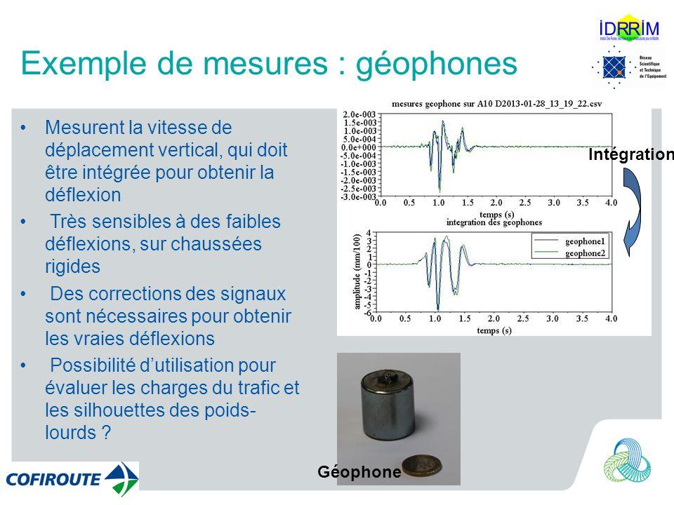 Exemple de mesures : géophones Géophone Mesurent la vitesse de déplacement vertical, qui doit être intégrée pour obtenir la déflexion Très sensibles à