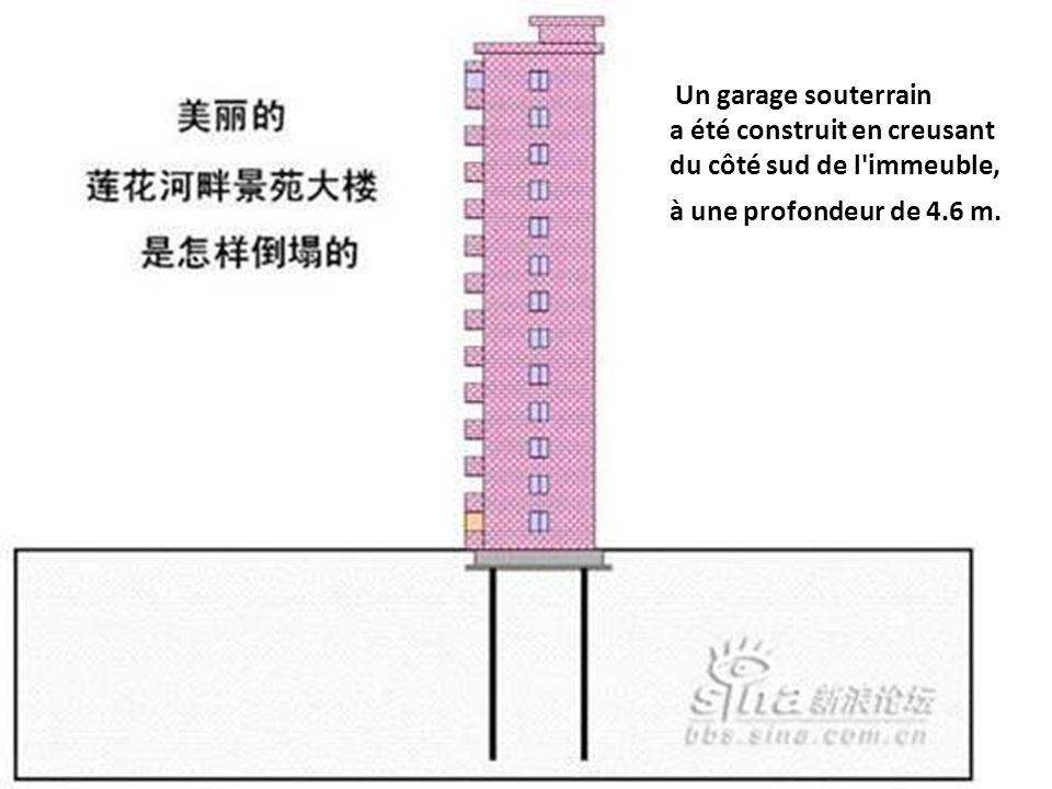 Un garage souterrain a été construit en creusant du côté sud de l'immeuble, à une profondeur de 4.6 m.