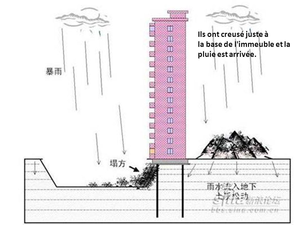 Ils ont creusé juste à la base de l'immeuble et la pluie est arrivée.
