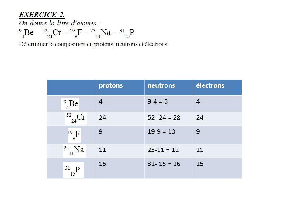 Pour Z = 16 le soufre S Z= 6 le carbone C Z = 8 loxygène O Z= 11 le sodium Na et Z = 7 lazote N et Z = 3 le lithium Li 3 °) Z = 16 donc 16 protons latome est neutre 16 électrons Et 34 -16 = 18 neutrons.