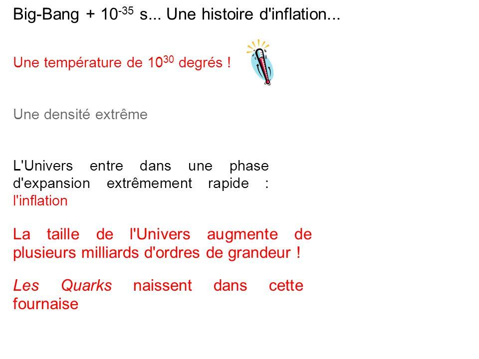 Big-Bang + 10 -35 s...Une histoire d inflation...