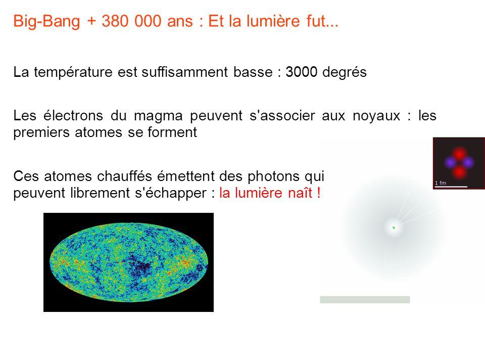 Big-Bang + 380 000 ans : Et la lumière fut...