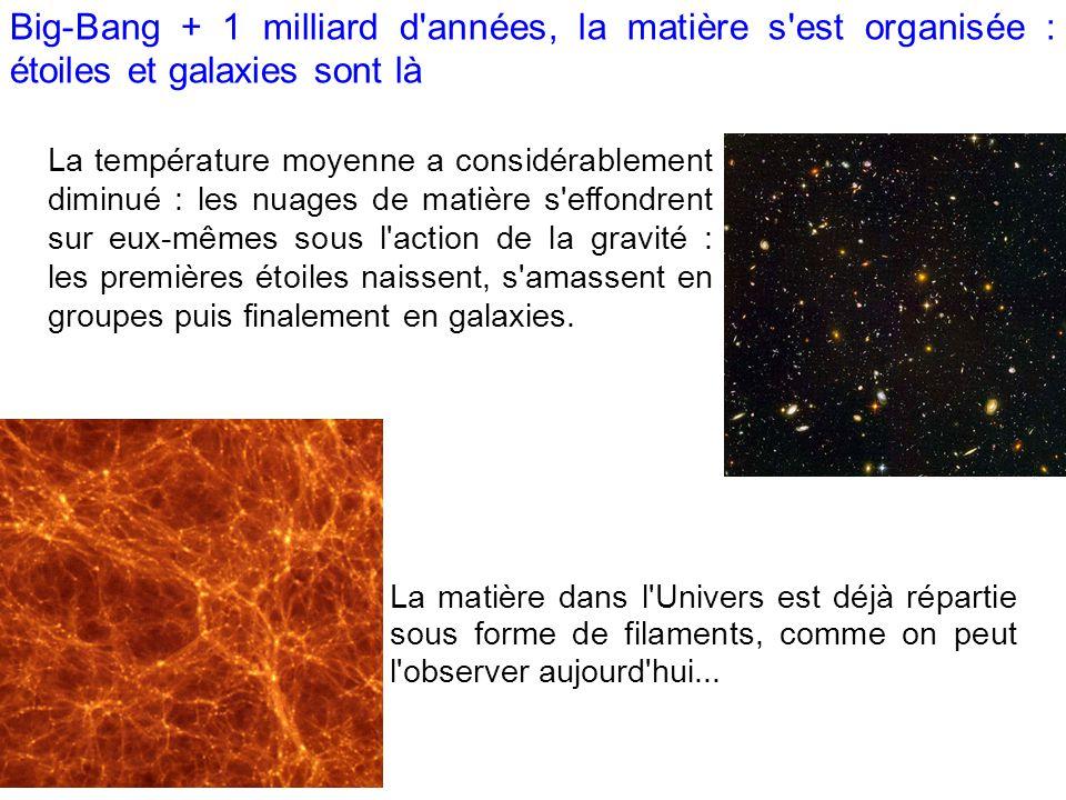 Big-Bang + 1 milliard d années, la matière s est organisée : étoiles et galaxies sont là La température moyenne a considérablement diminué : les nuages de matière s effondrent sur eux-mêmes sous l action de la gravité : les premières étoiles naissent, s amassent en groupes puis finalement en galaxies.