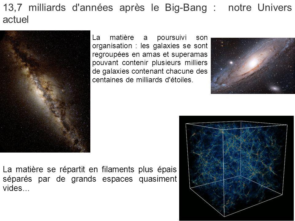 13,7 milliards d années après le Big-Bang : notre Univers actuel La matière a poursuivi son organisation : les galaxies se sont regroupées en amas et superamas pouvant contenir plusieurs milliers de galaxies contenant chacune des centaines de milliards d étoiles.