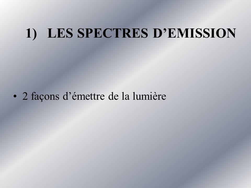 1) LES SPECTRES DEMISSION 2 façons démettre de la lumière