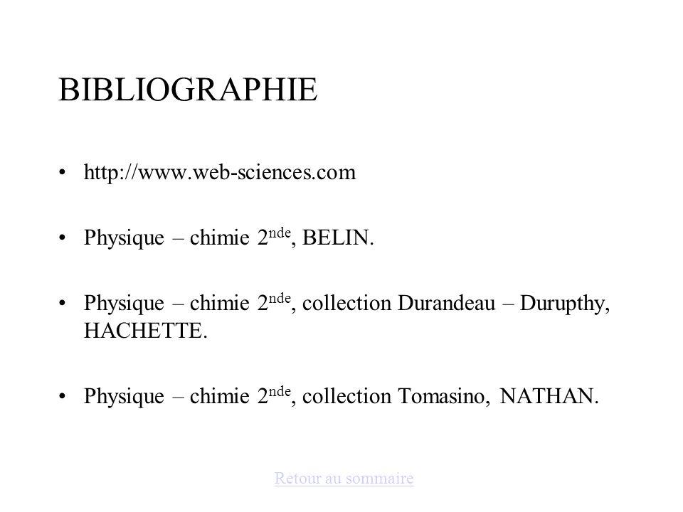 Spectre du Soleil. C'est le spectre observé par Joseph von Fraunhofer en 1814. Spectre de l'étoile Altaïr. Tout comme le Soleil Altaïr est une étoile