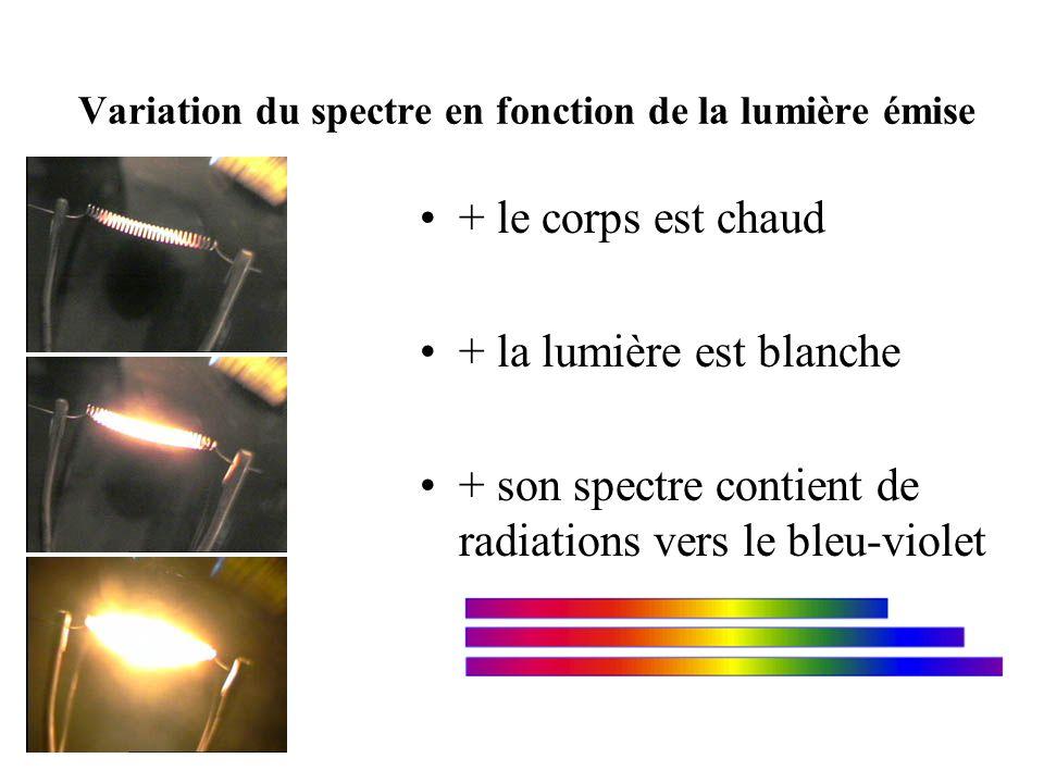 Variation du spectre en fonction de la lumière émise + le corps est chaud + la lumière est blanche + son spectre contient de radiations vers le bleu-violet