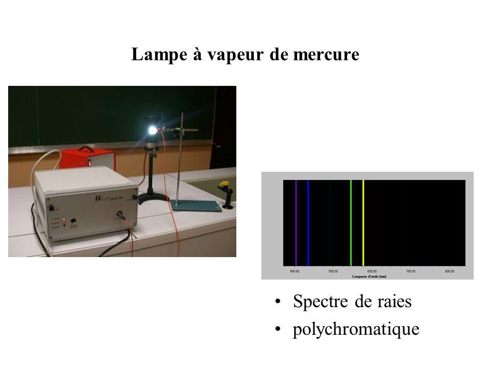 Lampe à vapeur de mercure Spectre de raies polychromatique
