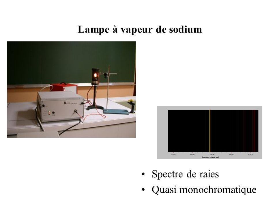 Lampe à vapeur de sodium Spectre de raies Quasi monochromatique
