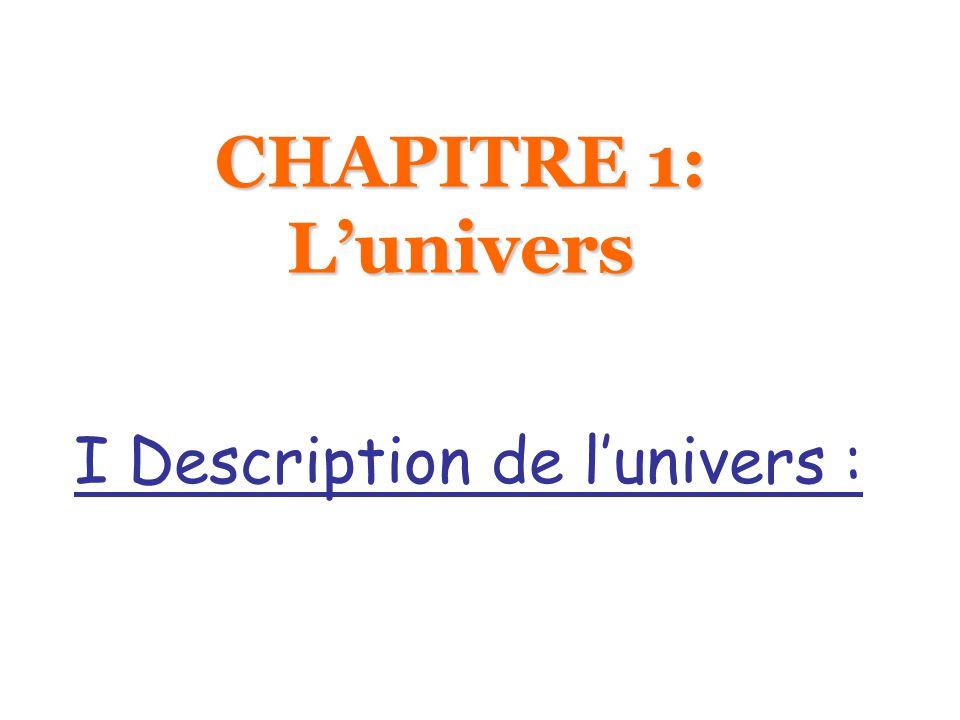 CHAPITRE 1: Lunivers I Description de lunivers :