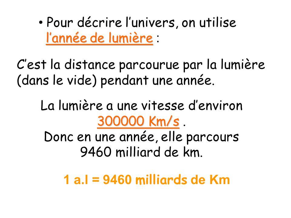 lannée de lumière Pour décrire lunivers, on utilise lannée de lumière : Cest la distance parcourue par la lumière (dans le vide) pendant une année. 30