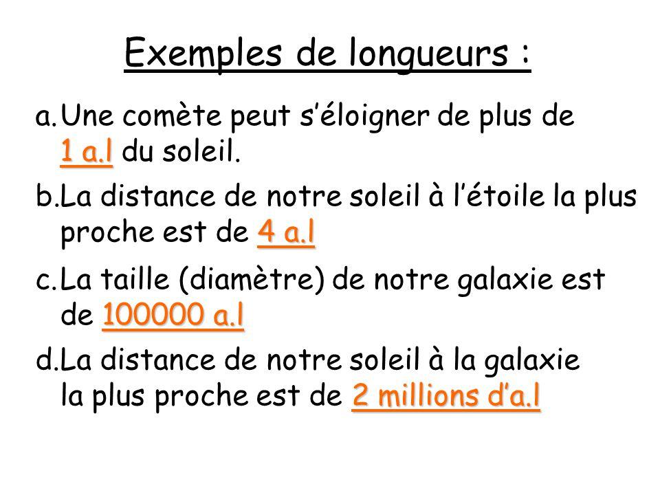 Exemples de longueurs : 1 a.l a.Une comète peut séloigner de plus de 1 a.l du soleil. 4 a.l b.La distance de notre soleil à létoile la plus proche est