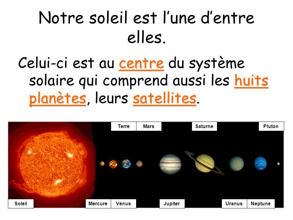Mercure Notre soleil est lune dentre elles. centre huits planètessatellites Celui-ci est au centre du système solaire qui comprend aussi les huits pla
