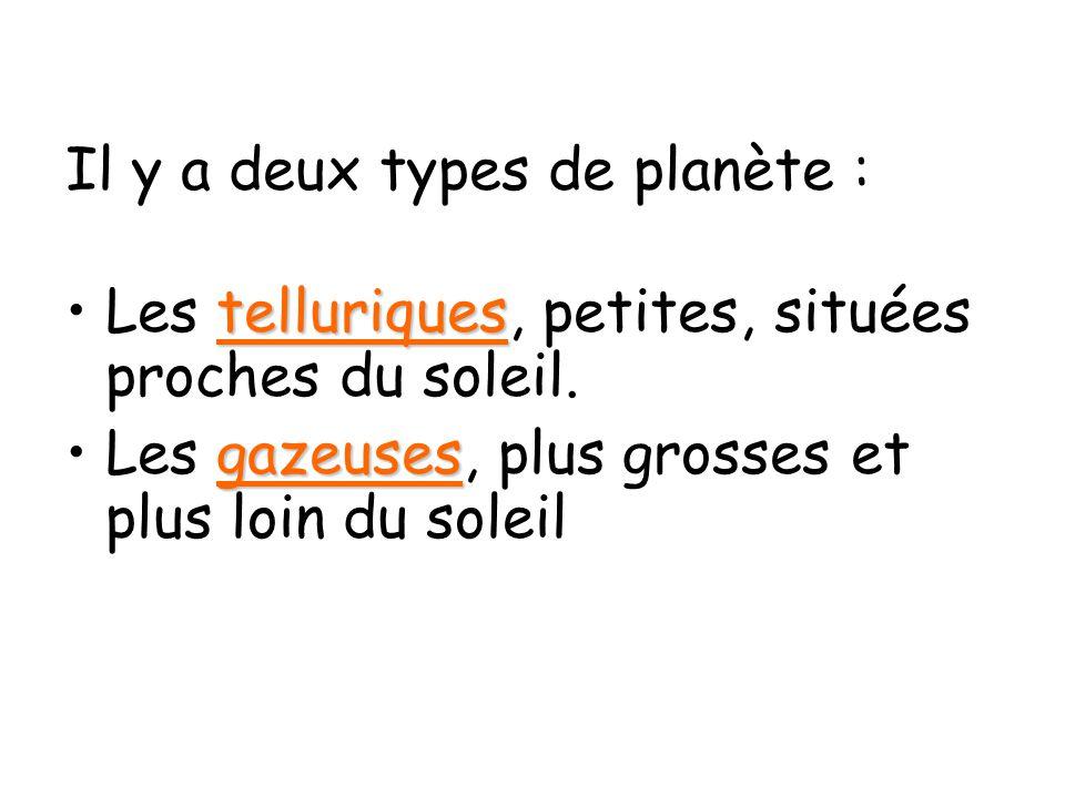 Il y a deux types de planète : telluriquesLes telluriques, petites, situées proches du soleil. gazeusesLes gazeuses, plus grosses et plus loin du sole