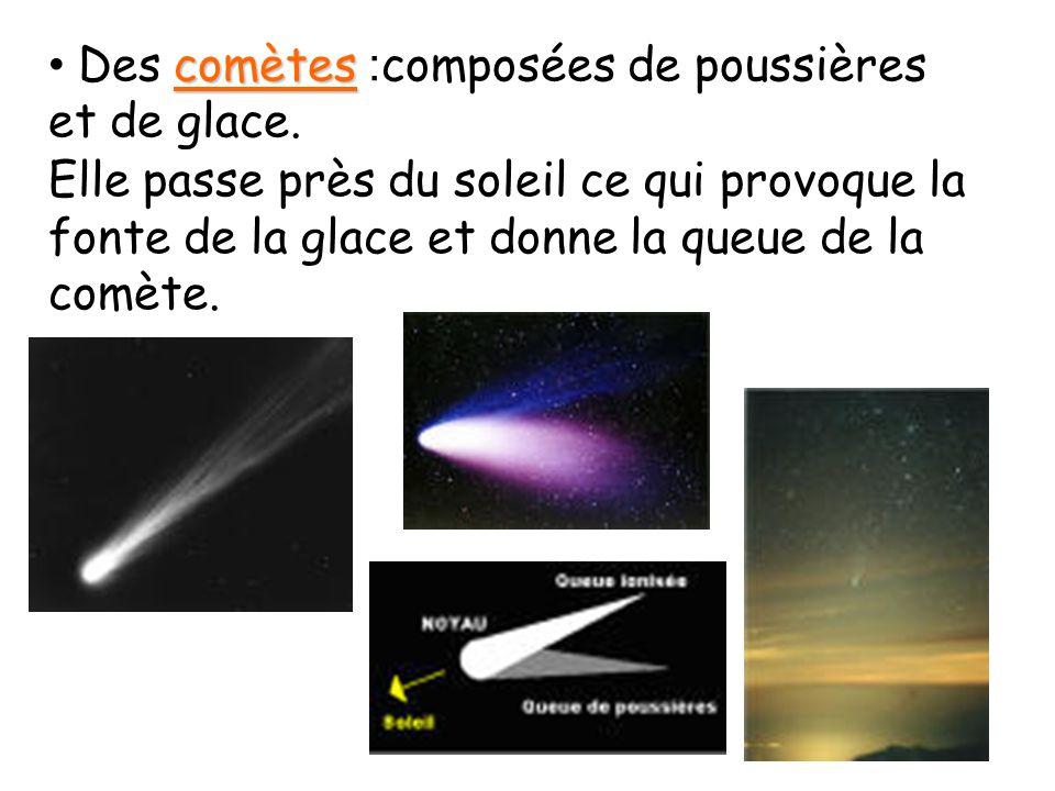 comètes Des comètes : composées de poussières et de glace. Elle passe près du soleil ce qui provoque la fonte de la glace et donne la queue de la comè