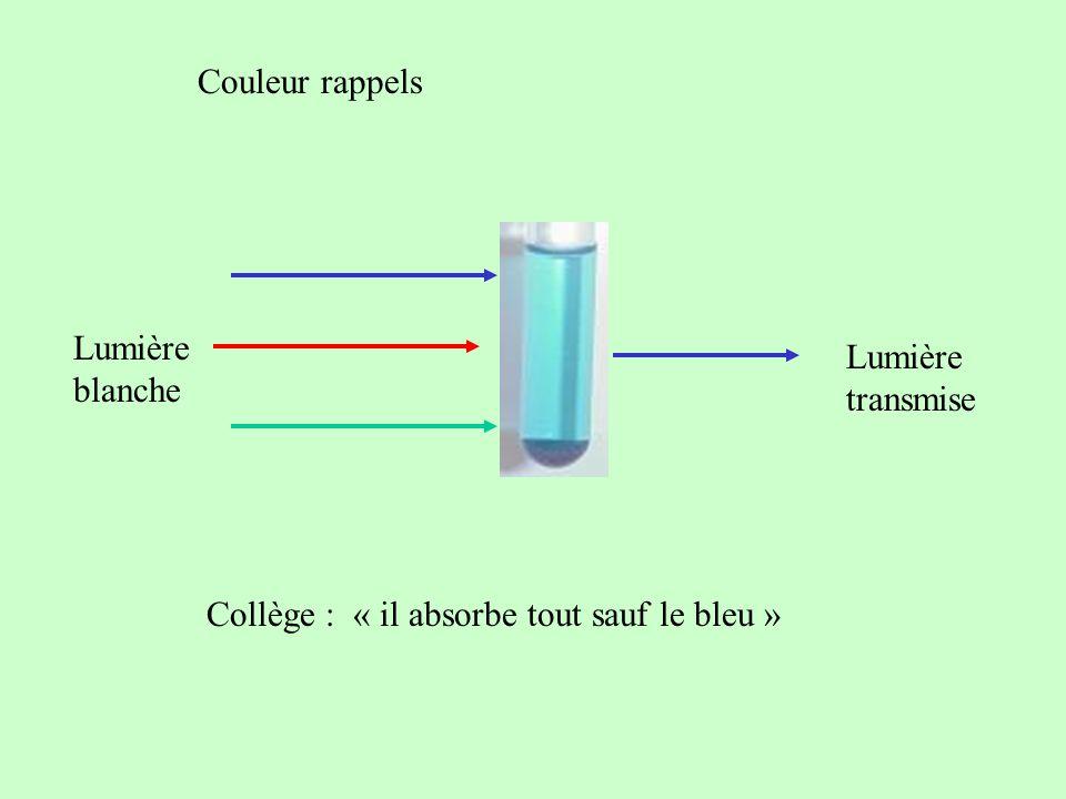 le sulfate de cuivre absorbe une plage de radiation Seconde : à une couleur correspond une longueur donde Spectre de la lumière blanche 380 700 (nm) Spectre de la lumière blanche ayant traversé la solution bleue