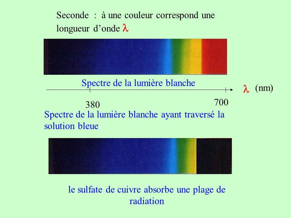 t (s)020040050060070080010001100 [MnO 4 - ] (mmol.L -1 ) c = A / k 0,72 0,84 0,38 0,58 0,24 0,06 0,010,96 1,00