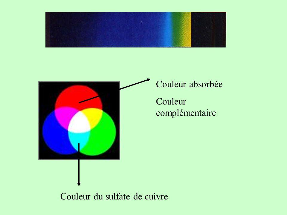 Couleur de CuSO 4 Couleur complémentaire 620 nm approximatif)