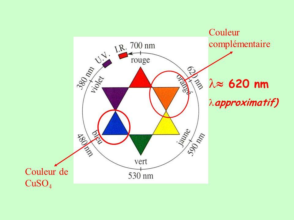 Exemple :On mélange à t = 0 20,0 mL dune solution aqueuse acidifiée de permanganate de potassium à 2,00.10 -3 mol.L -1 et 20,0 mL dune solution aqueuse dacide oxalique à 5,00.10 -2 mol.L -1