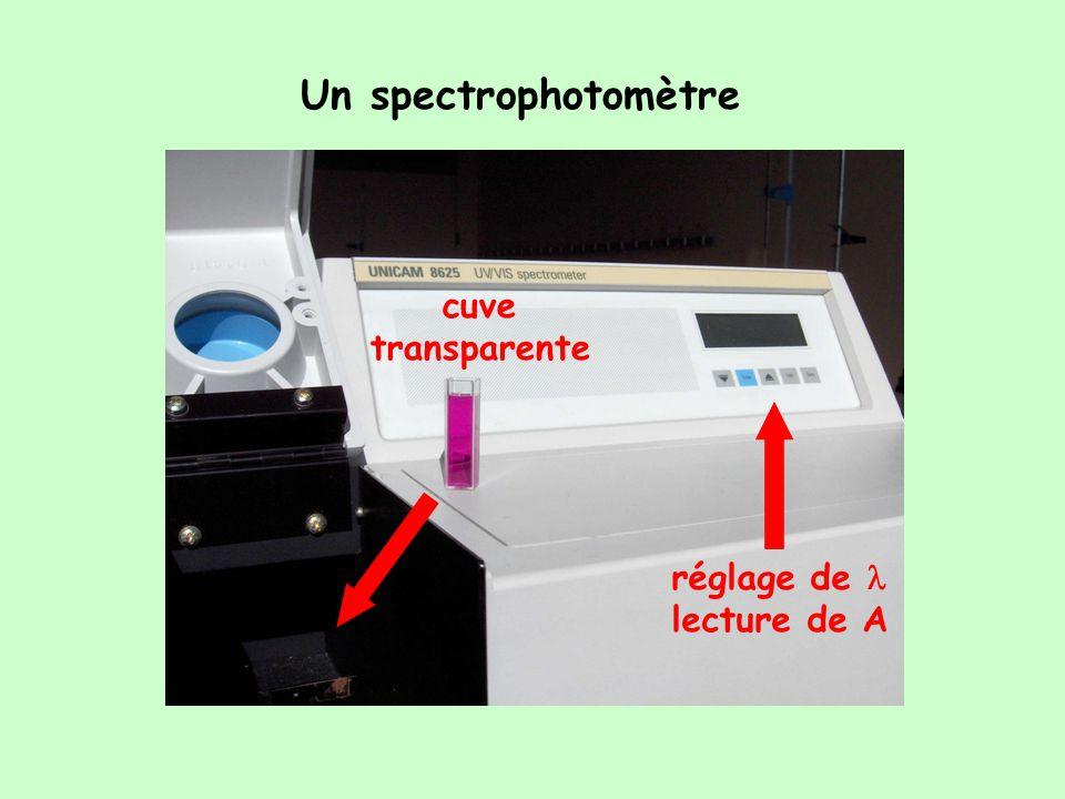 1- Choix de la longueur donde Spectre dabsorption de leau pure Spectre dabsorption dune solution de permanganate