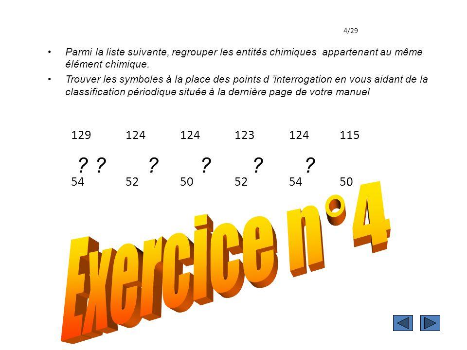 Exercice n°4 Parmi la liste suivante, regrouper les entités chimiques appartenant au même élément chimique.