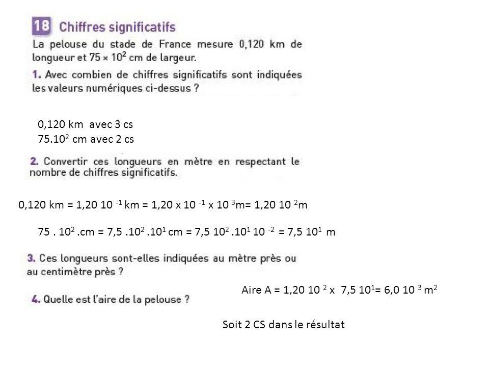0,120 km avec 3 cs 75.10 2 cm avec 2 cs 0,120 km = 1,20 10 -1 km = 1,20 x 10 -1 x 10 3 m= 1,20 10 2 m 75. 10 2.cm = 7,5.10 2.10 1 cm = 7,5 10 2.10 1 1