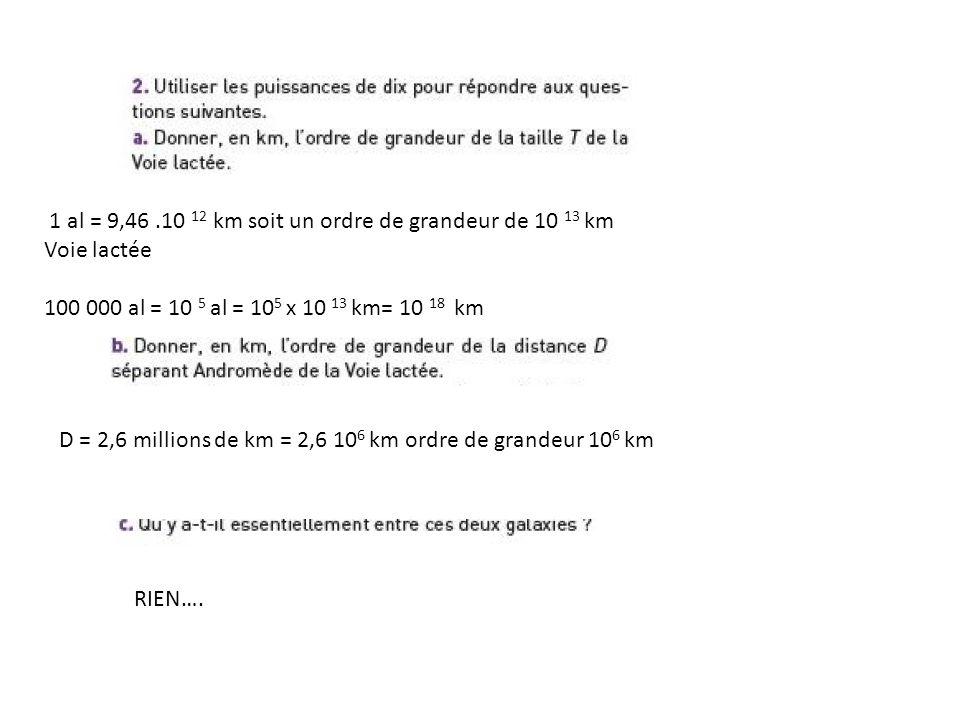 1 al = 9,46.10 12 km soit un ordre de grandeur de 10 13 km Voie lactée 100 000 al = 10 5 al = 10 5 x 10 13 km= 10 18 km D = 2,6 millions de km = 2,6 1