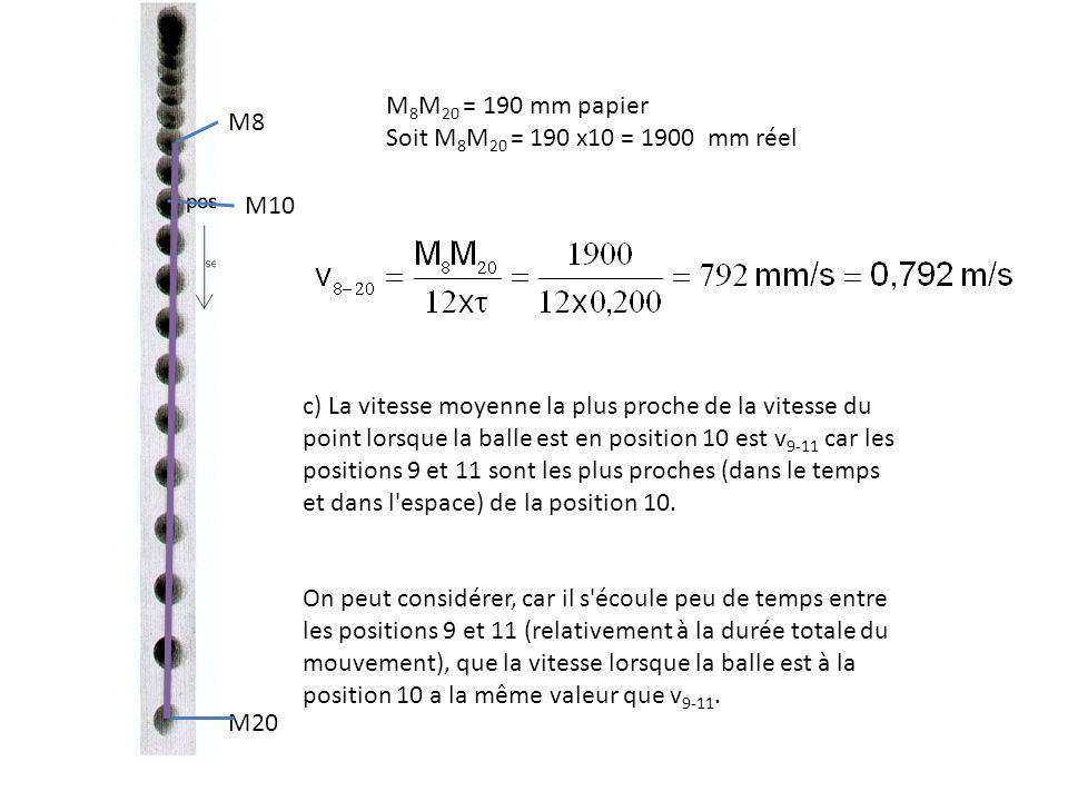 M10 M20 M 8 M 20 = 190 mm papier Soit M 8 M 20 = 190 x10 = 1900 mm réel M8 c) La vitesse moyenne la plus proche de la vitesse du point lorsque la balle est en position 10 est v 9-11 car les positions 9 et 11 sont les plus proches (dans le temps et dans l espace) de la position 10.