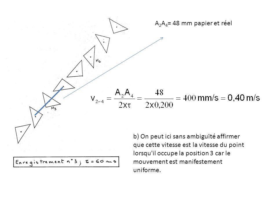 A 2 A 4 = 48 mm papier et réel b) On peut ici sans ambiguïté affirmer que cette vitesse est la vitesse du point lorsqu il occupe la position 3 car le mouvement est manifestement uniforme.