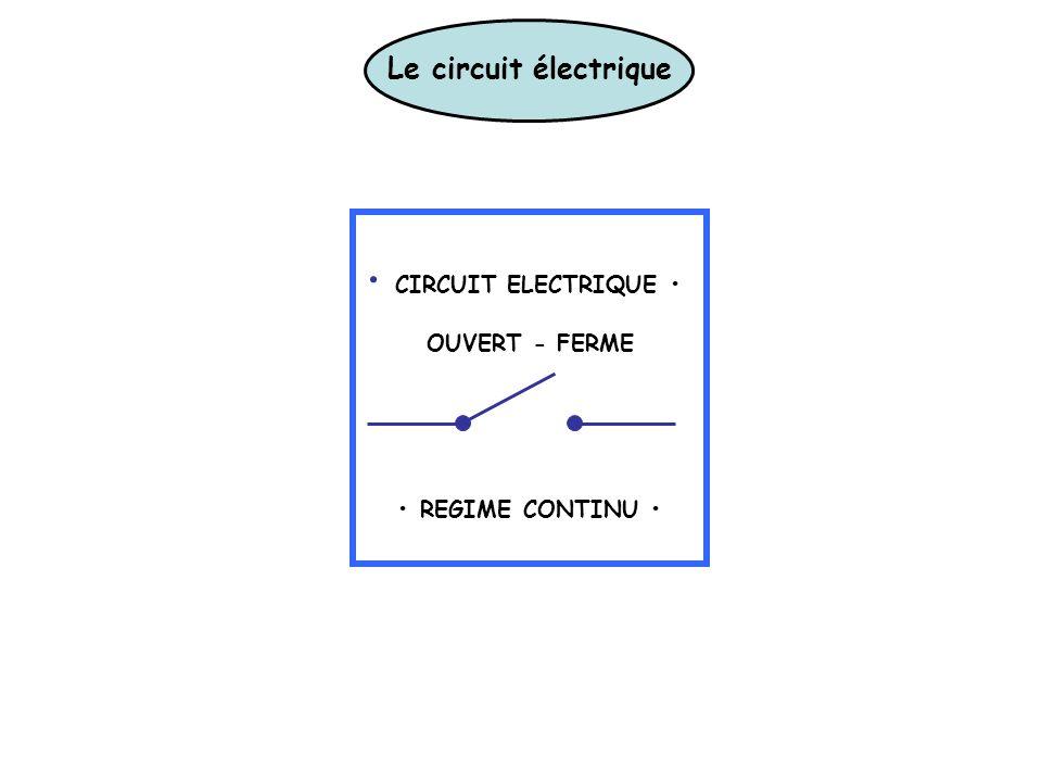 CIRCUIT ELECTRIQUE OUVERT - FERME REGIME CONTINU Le circuit électrique