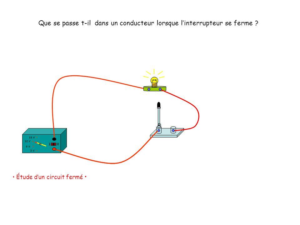 Que se passe t-il dans un conducteur lorsque linterrupteur se ferme ? 12 V 18 V 3 V 9 V 10 Étude dun circuit fermé