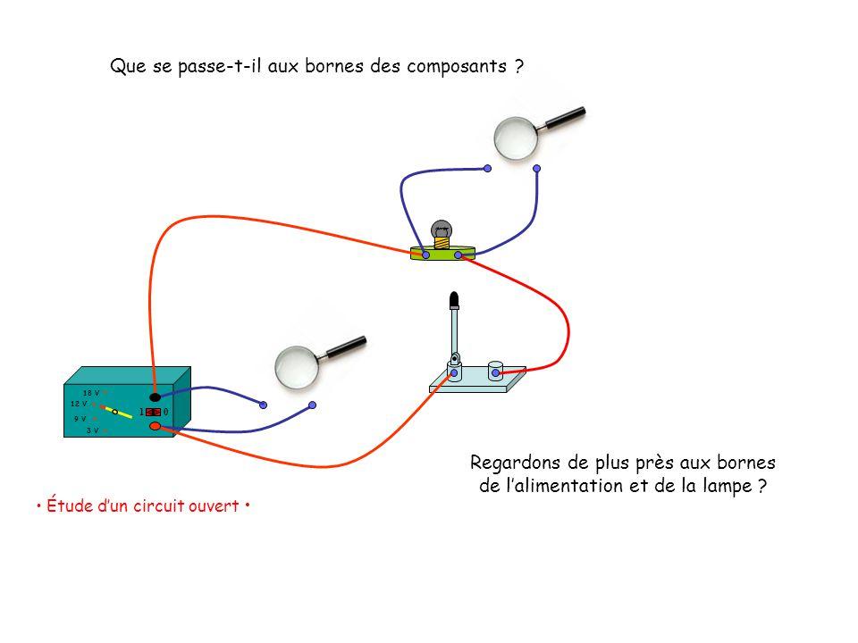 12 V 18 V 3 V 9 V 10 Étude dun circuit ouvert Que se passe-t-il aux bornes des composants ? Regardons de plus près aux bornes de lalimentation et de l