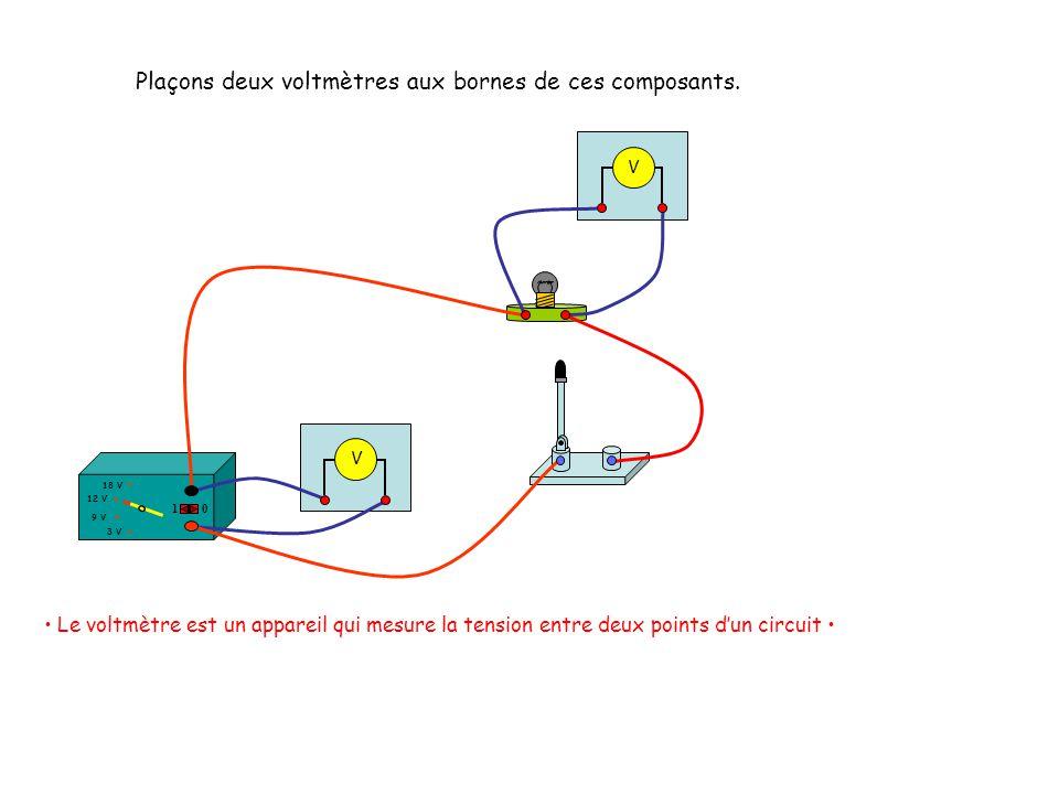 12 V 18 V 3 V 9 V 10 Plaçons deux voltmètres aux bornes de ces composants. Le voltmètre est un appareil qui mesure la tension entre deux points dun ci