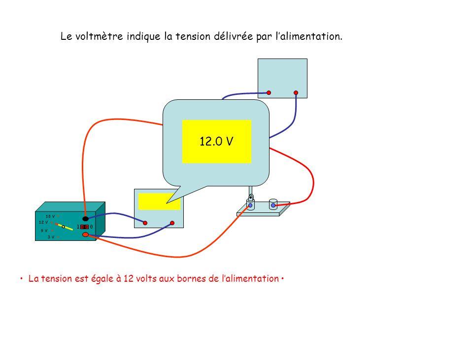12 V 18 V 3 V 9 V 10 12.0 V Le voltmètre indique la tension délivrée par lalimentation. La tension est égale à 12 volts aux bornes de lalimentation 12