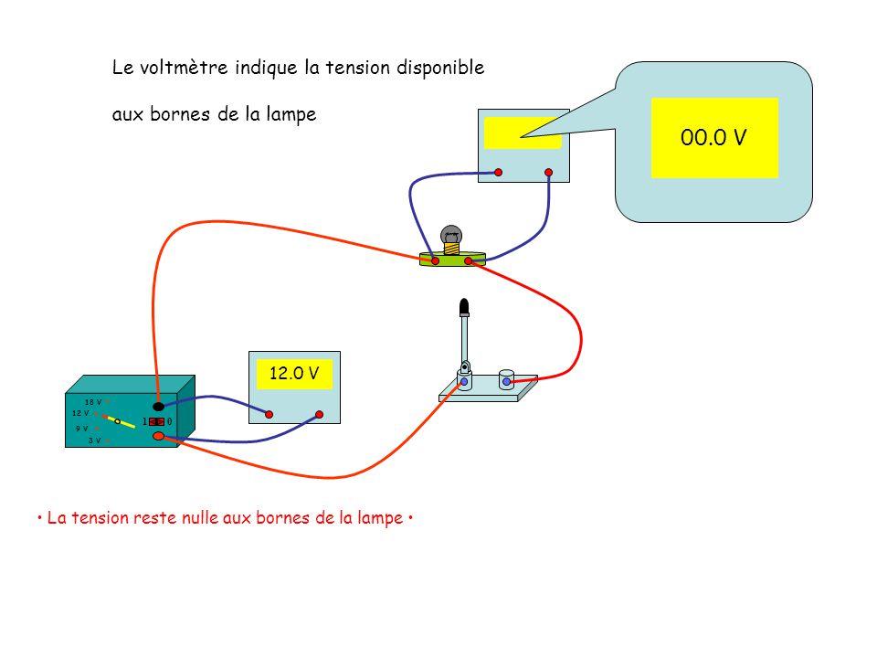 12 V 18 V 3 V 9 V 10 12.0 V 00.0 V La tension reste nulle aux bornes de la lampe Le voltmètre indique la tension disponible aux bornes de la lampe 00.