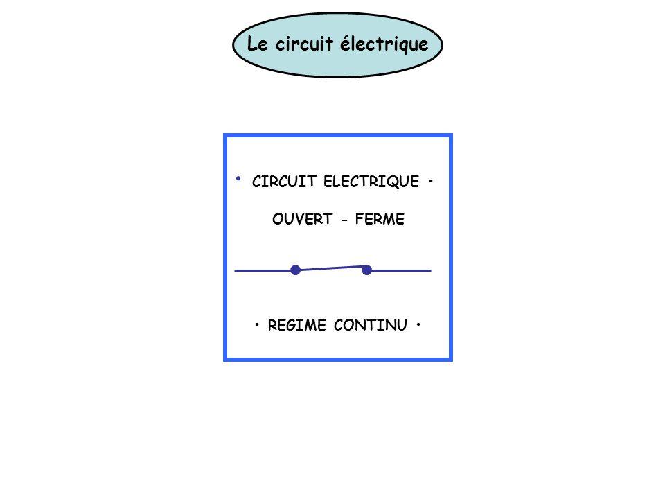 Dans un circuit ouvert Lintensité du courant est nulle en tout point dun circuit Lalimentation stabilisée Maintient une tension constante à ses bornes.