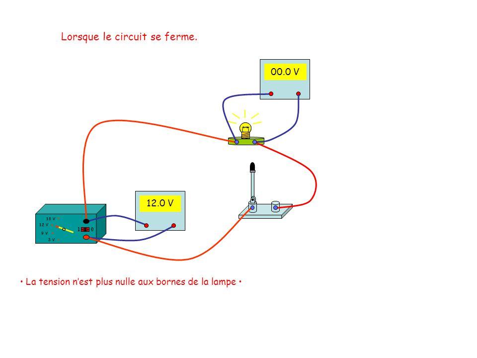 12 V 18 V 3 V 9 V 10 12.0 V 00.0 V12.0 V Lorsque le circuit se ferme. 00.0 V La tension nest plus nulle aux bornes de la lampe