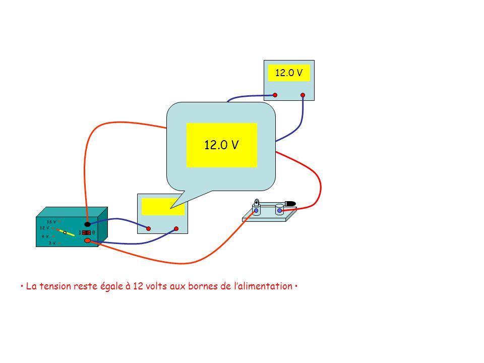 12.0 V 12 V 18 V 3 V 9 V 10 12.0 V La tension reste égale à 12 volts aux bornes de lalimentation 12.0 V