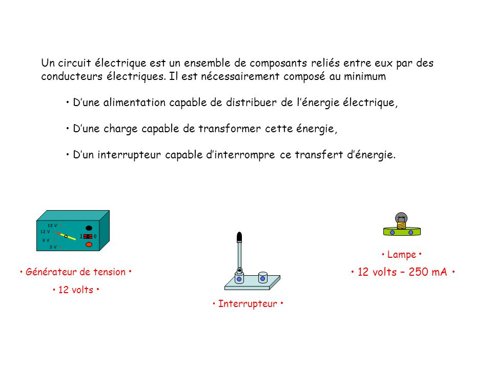Un circuit électrique est un ensemble de composants reliés entre eux par des conducteurs électriques. Il est nécessairement composé au minimum Dune al