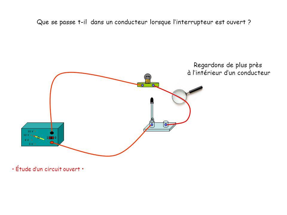 Que se passe t-il dans un conducteur lorsque linterrupteur est ouvert ? 12 V 18 V 3 V 9 V 10 Étude dun circuit ouvert Regardons de plus près à lintéri