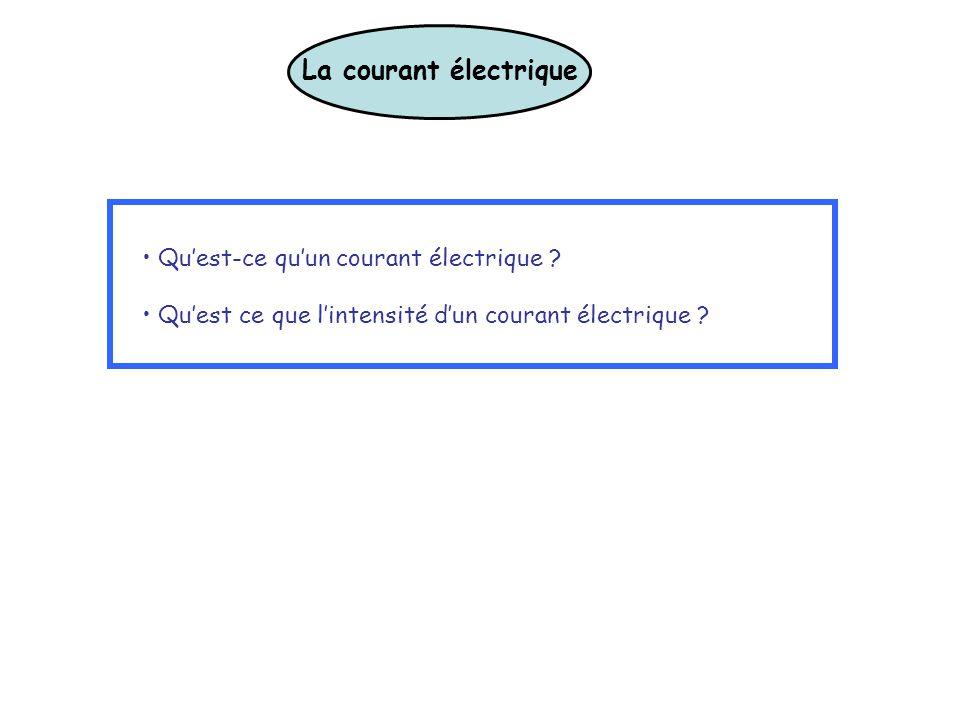 Quest-ce quun courant électrique ? Quest ce que lintensité dun courant électrique ? La courant électrique