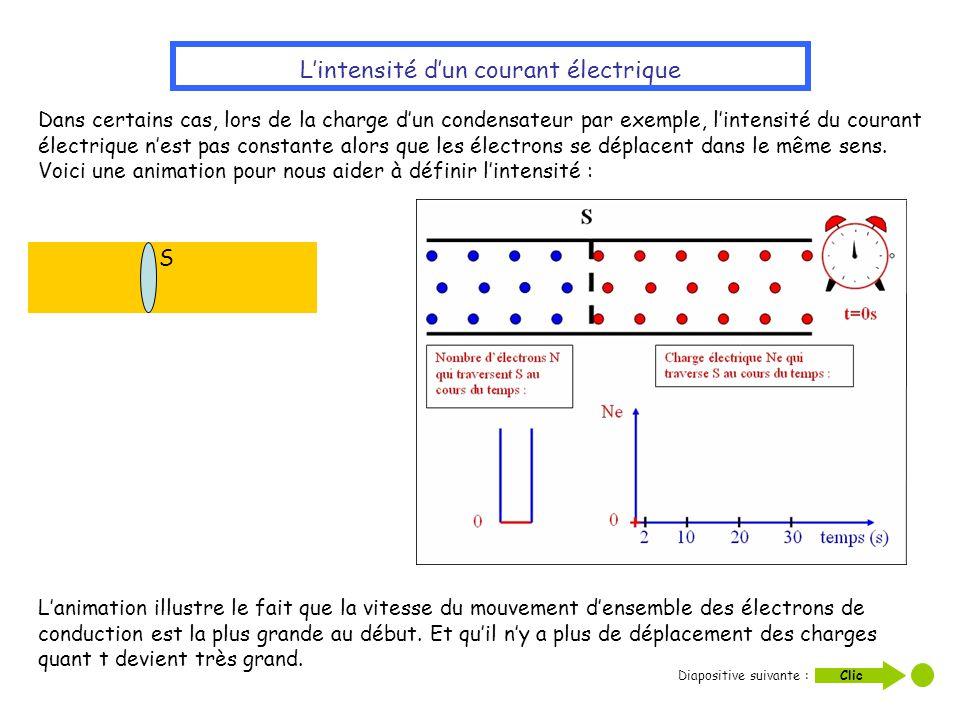 Lintensité dun courant électrique S Dans certains cas, lors de la charge dun condensateur par exemple, lintensité du courant électrique nest pas const