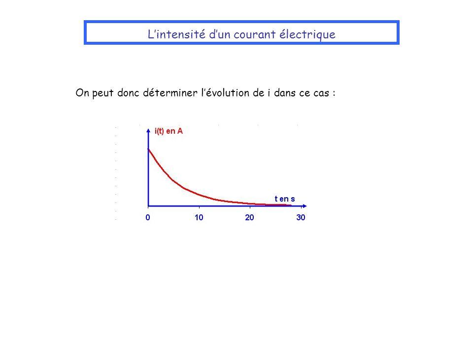 Lintensité dun courant électrique On peut donc déterminer lévolution de i dans ce cas :