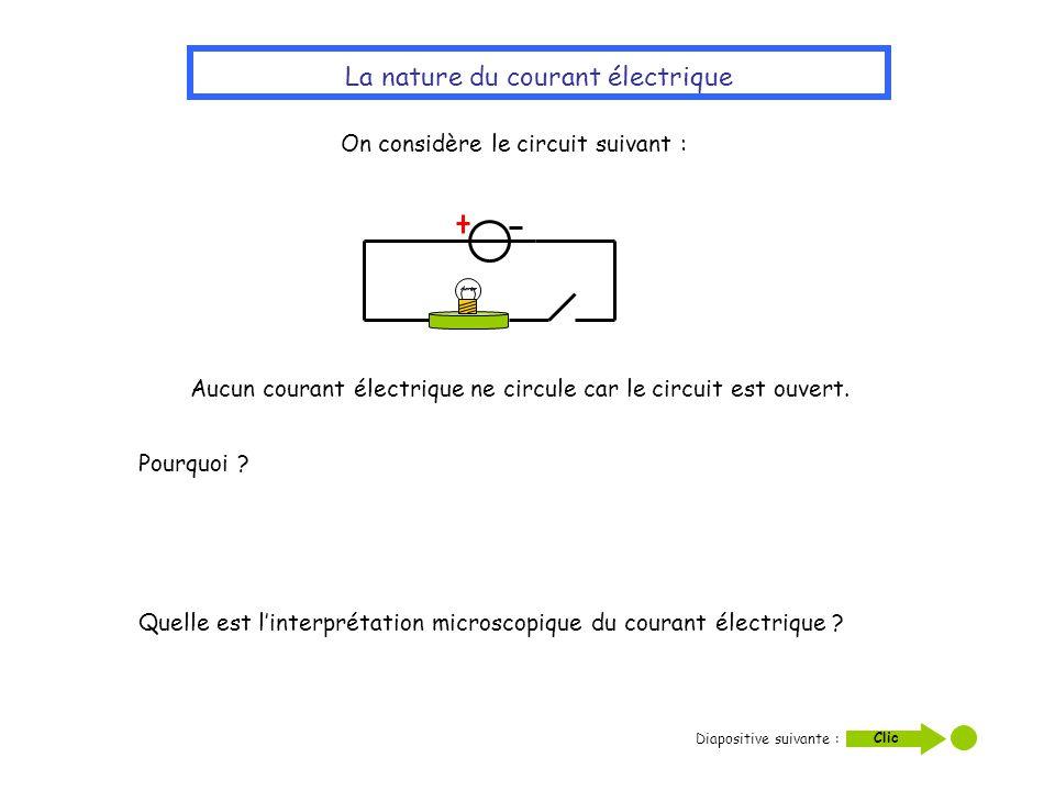 La nature du courant électrique On considère le circuit suivant : Aucun courant électrique ne circule car le circuit est ouvert. Pourquoi ? Quelle est